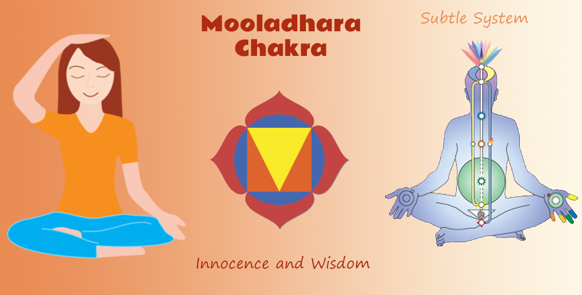 Mooladhara Chakra Spreading Sahaja Yoga
