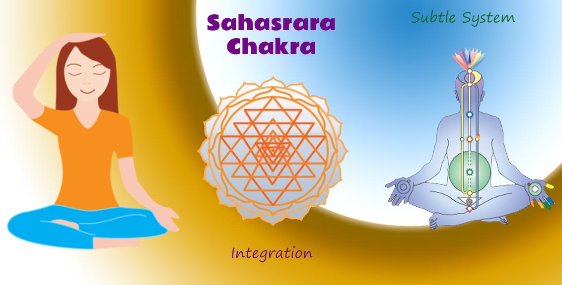Sahasrara Chakra Spreading Sahaja Yoga